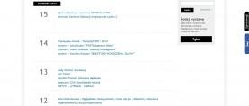 Widok listy wydarzeń pogrupowanych według daty.